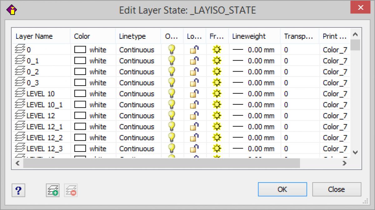 IntelliCAD Prehliadač Pokročilé nástroje pre hladiny